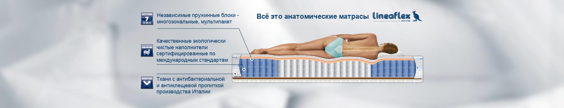 Ортопедические матрасы Lineflex в интернет магазине buy-matras.ru